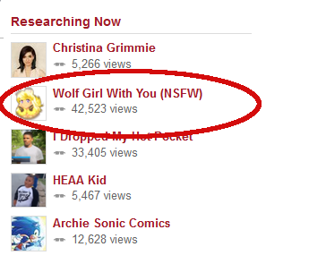 Wolf girl with you