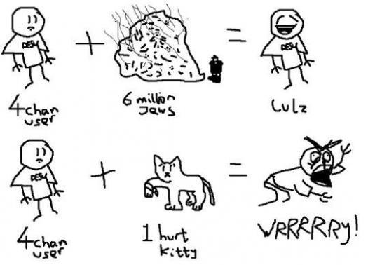 Illustration de l'esprit 4chan